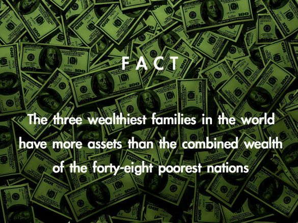 Wealthiest countries